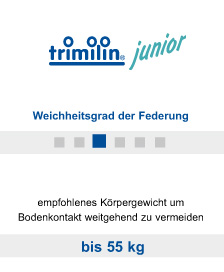 Trampolin für Kinder Trimilin  Junior